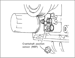 nissan maxima engine wiring harness  maxima crank position sensor wiring diagram maxima auto wiring on 2004 nissan maxima engine wiring harness
