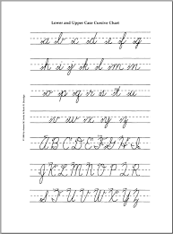 Breathtaking How To Write Cursive Words 14 Pangram 20Cursive ...