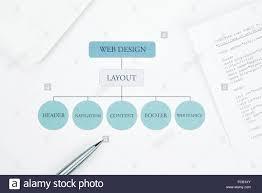 Website Design Workflow Chart Conceptual Web Design Component Layout Flow Chart Building