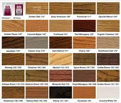 Brilliant Shades Of Hardwood Floors With Regard To