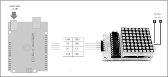 arduino 8x8 led matrix arduino led matrix wiring diagram