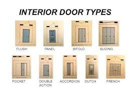 different types of doors types of doors types doors