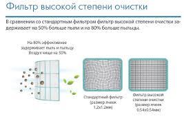 midea mission dc msmb 12hrfn1 q ion air conditioner midea ФиРьтр высокой степени очистки