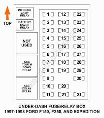 besides  as well 2003 Ford F 250 Fuse Box Layout   Trusted Wiring Diagram besides 2004 F250 6 0 Fuse Box Diagram   Wiring Diagrams Instructions also 50 2002 ford F150 Fuse Box Diagram Eu1a – templatesearch info further  moreover Fuse Box Diagram 2001 F150   electrical wiring diagram besides 50 2002 ford F150 Fuse Box Diagram Eu1a – templatesearch info together with 1998 Ford F 250 Fuse Box Diagram   Wiring Part Diagrams additionally 7 3 Powerstroke Wiring Diagram  Schematic Diagram  Electronic together with 1998 Ford F 250 Fuse Box Diagram   Wiring Part Diagrams. on ford f super duty fuse panel data wiring diagrams box diagram trusted custom electrical systems description layout schematic plug seal 2003 f250 7 3 lariat