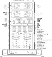 2003 jeep wrangler wiring diagram fharates info 1997 jeep wrangler wiring diagram pdf at Jeep Wrangler Wiring Diagrams