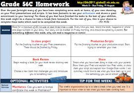 technology essay example educational background