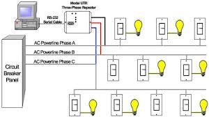 3 phase wiring diagram homes 3 image wiring diagram 3 phase wiring diagram homes jodebal com on 3 phase wiring diagram homes