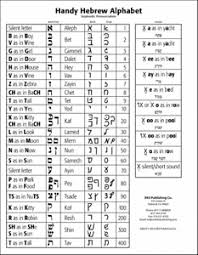 Alphabet Chart Black And White Details About Biblical Hebrew Alphabet Chart Sephardic Pronunciation Laminated 1 0 Mm