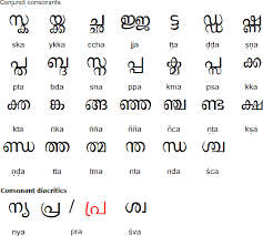 Sanskrit Varnamala Chart With Pictures Pdf Malayalam Alphabet Pronunciation And Language