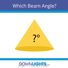 Which Beam Angle Downlights Co Uk