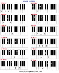 Piano Chord Finger Chart Printable Piano Chords Piano Keyboard Guide Com