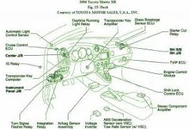 similiar underneath car diagram keywords bu fuse box diagram on 2005 bu remote start wiring diagram