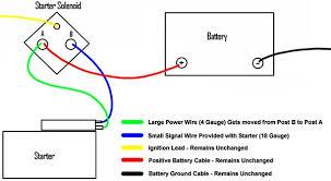 mini starter wiring instructions