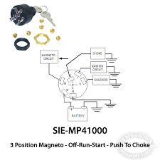 key ignition wiring diagram wiring diagrams best universal ignition wiring wiring diagram library 50cc taotao ignition key wiring diagram key ignition wiring diagram