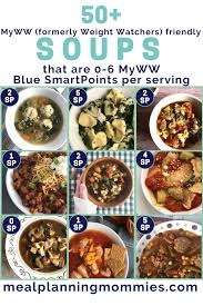 myww blue plan friendly soup recipes