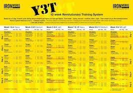 Bodybuilding Exercises Chart Free Download Pdf Y3t Workout Routine Gym Workouts Fitness Motivation