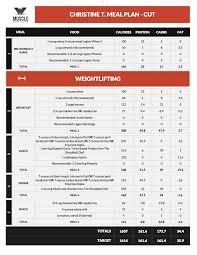 Diet Chart For Muscle Building Vegan Muscle Building Dietlan Bodybuilding Mealrep