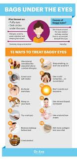 Puffy Eyes? Dark Circles? Try These Easy Home Remedies to Look ...