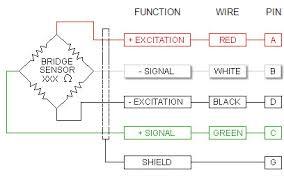 1972 gmc pickup wiring diagram images toyota 3sgte wiring diagram toyota image about wiring diagram