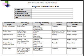 What Is Project Communication Management Project Management Guide