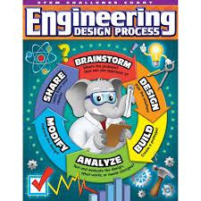 Stem Engineering Design Process Chart