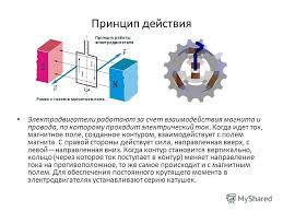 Презентация на тему Главное управление образования и науки  3 Принцип действия Электродвигатели