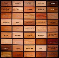 Wood Species Chart Wood Identification Chart In 2019 Wood Sample Wood