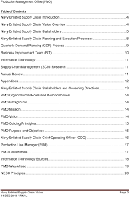 Navy Enlisted Supply Chain Vision And Concept Of Operations