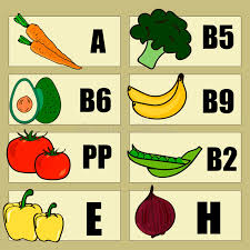 Vitamin Food Sources Chart Stock Illustrations 43 Vitamin
