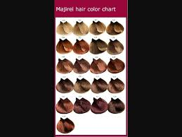 5 5 Mahogany Light Brown By Loreal Majirel I Could Mix