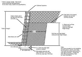 retaining walls and no fines concrete