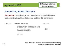 Amortization Bonds Slides Show