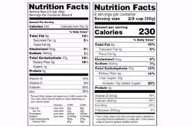 Usda Meat Nutrition Chart Usda Wants To Revise Nutrition Facts Panel For Meat Poultry