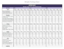 Gym Exercise Planner Free Printable Gym Workout Chart Donatebooks Co