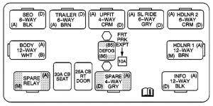 gmc yukon 2003 2004 fuse box diagram auto genius gmc yukon 2003 2004 fuse box diagram