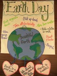 Cool Earth Day Anchor Chart Poster Earth Day Earth Day
