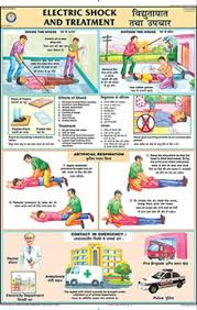 Laboratory First Aid Chart Electric Shock Treatment Chart