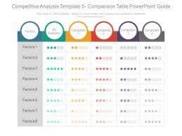 Top Comparison Chart Ppt Presentation Template Designs
