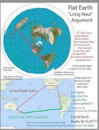 Flat Earth Flight Patterns Mesmerizing Rick Potvin's Virtual Circumnavigation Of Antarctica To Decide If