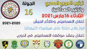 ترتيب الدوري المصري وترتيب الهدافين الجولة 16 اليوم الثلاثاء 16-3-2021  تعادل الاسماعيلي - YouTube