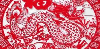 Ancient Chinese Birth Chart Proprofs Quiz