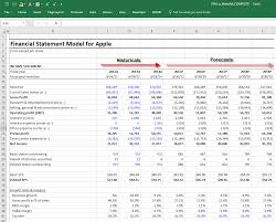A Complete Guide To 3 Statement Financial Modeling Wall