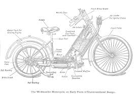 motorcycle basic engine diagram wiring library 1894 hildebrand wolfmuller vintage motorcycles diagram