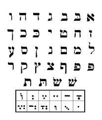Jumbo Alef Bet Letter Vowel Wall Chart Hebrew Poster