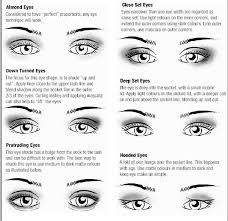 this smashbox guide shows how to do three diffe looks for each eye shape