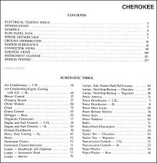 1988 jeep cherokee wagoneer electrical troubleshooting manual original 1988 Jeep Cherokee Wiring Diagram this manual covers all 1988 jeep cherokee & wagoneer models including sport, limited, pioneer, laredo, and chief this book has 129 pages, measures 8 25\