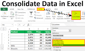 Flash Charts In Excel Consolidate Data In Excel How To Use Consolidate Data Tool