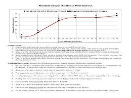 Graph Analysis Worksheet Worksheets – Guillermotull.COM