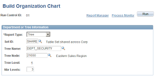 Creating Organization Charts