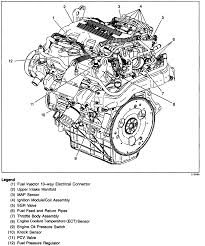 1993 chevy lumina cooling system wiring diagram wiring diagrams chevy 2 5 engine cooling diagram schematic diagram data 1993 chevy lumina cooling system wiring diagram